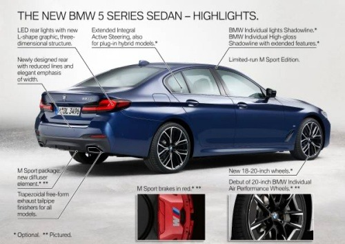 The new BMW 5 Series.